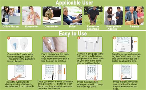 Amazon.com: Dual Channels Tens Unit Electro EMS Muscle