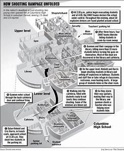 18 Columbine Shooting Diagram