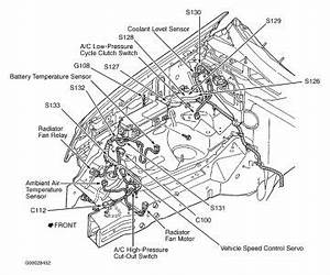 1996 jeep grand cherokee radiator diagram jeep auto With jeep cherokee cooling system diagram likewise 2000 jeep grand cherokee