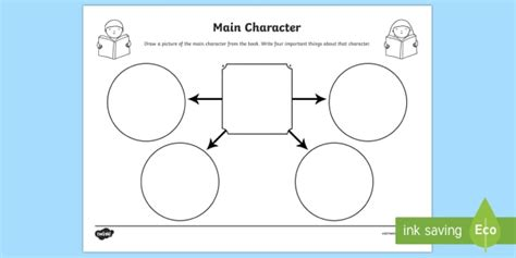 Main Character Comprehension Worksheet