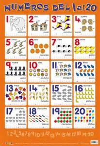 Spanish Numbers 1-20