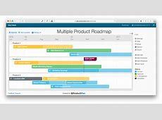 Roadmap Development Process Structure Product Roadmap