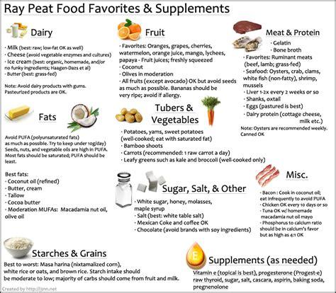 Omega 7 fettsäuren