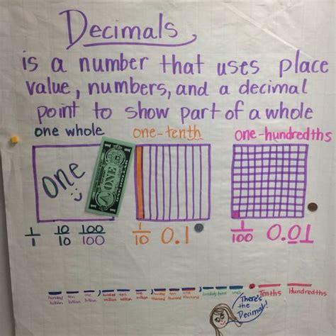 decimal anchor charts  anchors  pinterest