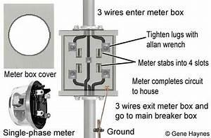 Wiring Meter House