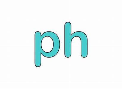 Ph Phonics Lesson Learn Reading Read