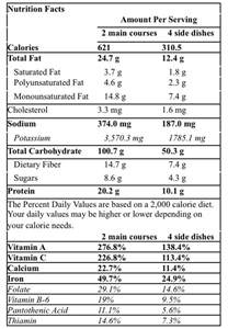 Salad Nutrition Facts