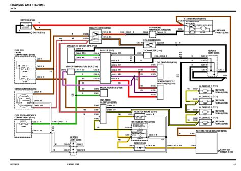 Land Rover Trailer Wiring Harness Diagram