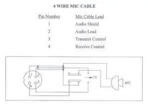 similiar cb radio mic wiring diagrams keywords cb radio mic wiring diagram