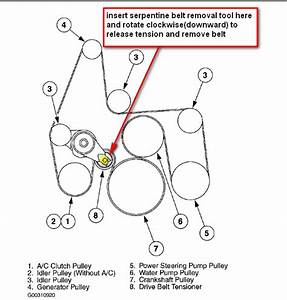How Do You Adjust The Belt Tensioner On A Ford F350 Diesel