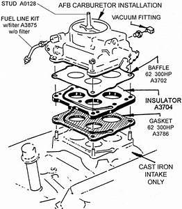 afb carburetor installation diagram view chicago With intake manifold diagram view chicago corvette supply