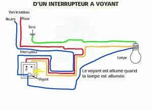 Cabler Un Va Et Vient : interrupteur avec voyant legrand ~ Voncanada.com Idées de Décoration