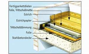 Trockenestrich Auf Holzbalkendecke : trockenestrich aufbau betondecke ~ Orissabook.com Haus und Dekorationen