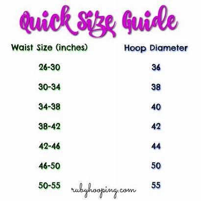 Hoop Hula Hooping Weight Lose Guide Should