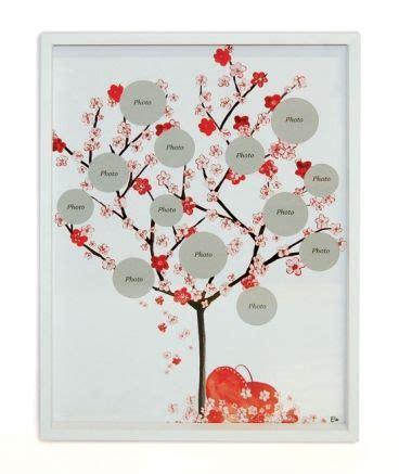 arbre genealogique pinterest