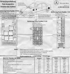 similiar mercedes benz c240 fuse chart keywords 2003 mercedes c240 fuse box diagram as well mercedes benz c240