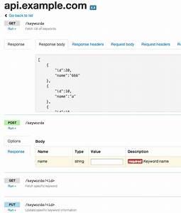 widmogrod zf2 rest api documentator github With rest api documentation template