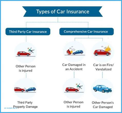 Note that car insurance discounts may vary by state, vehicle, driving record, credit history, and other factors. You Will Never Believe These Bizarre Truth Behind Car Insurance Near Me | car insurance near me ...