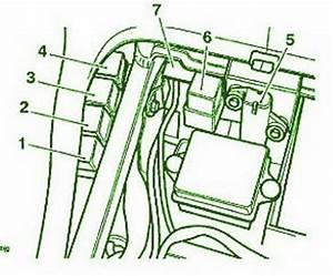 2003 Triumph Speed Four Relay Fuse Box Diagram  U2013 Auto Fuse