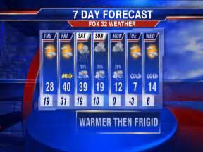 5 Day Weather Forecast Washington DC