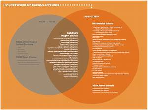 Difficulties In Deciphering Academic Performance Of