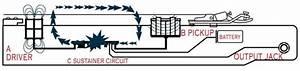 Diagram Of Sustainer System  Fernandes  Sustainer  Diagram