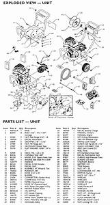 Generac Pressure Washer Model 1443