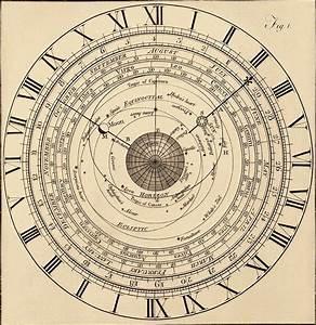 Magictransistor   U201cdiagram Of An Astronomical Clock  N D   U201d