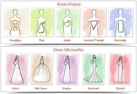 The Harm In Body-shape Guides