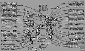 Cylinder Block And Covers - Engine