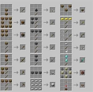 Basic Crafting Recipescharts Crafting And Minecraft
