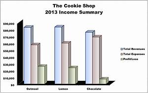 Make And Format A Column Chart In Excel 2010