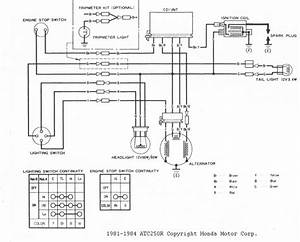 Diagram  Hand Off Auto Motor Starter Wiring Diagram Full