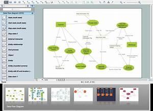 Garrett Ia Diagrams With Conceptdraw