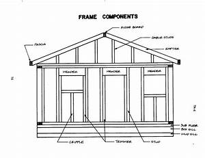 Parts Of A Window Frame Diagram Wiring Diagrams