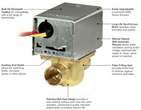 metropac hvac master distributor  honeywell zone valves