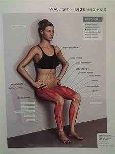 Attack Your Quads With The Wall Sit Exercise