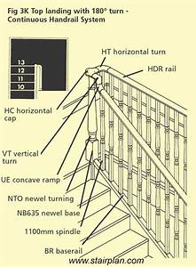 Stairplan Stairparts Diagram Handrail Configurations