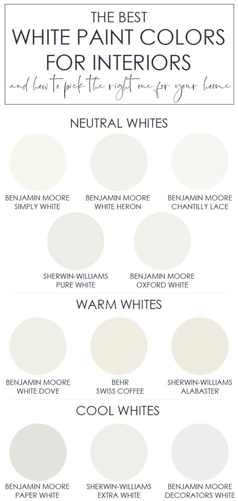 the best white paint colors for interiors life virginia street