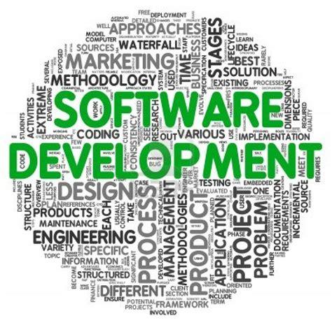 software development liyana technologies