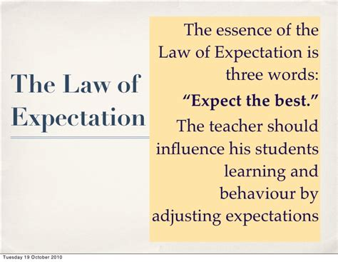 Bruce Wilkinson, 7 Laws Of The Learner Law 2 Expectation
