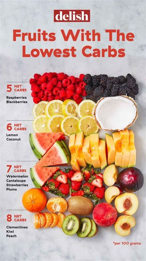 carb fruits  berries guide    fruits