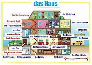 Envelope Size Learn Foreign Language Skills German Rooms Wall Chart