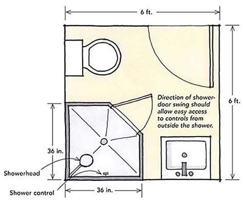 small bathroom layouts  shower  google search