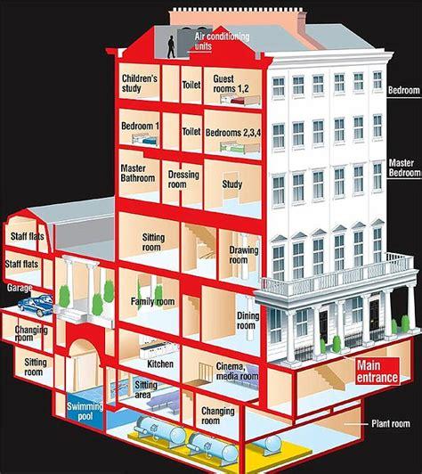 Roman Abramovich's London home: Inside the £150million ...