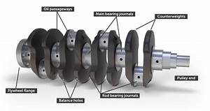 How The Crankshaft Works - All The Details