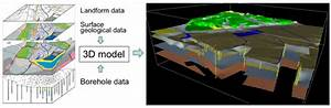 3d Visualization Of The Subsurface Geological Structure