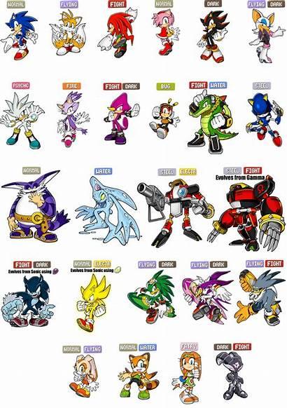 Pokemon Sonic Characters Type Chart Deviantart Fan