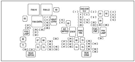 Chevrolet Avalanche Fuse Box Diagram Carknowledge