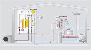 Pompe à Chaleur Plancher Chauffant Prix : pompe chaleur air eau aquarea ~ Premium-room.com Idées de Décoration
